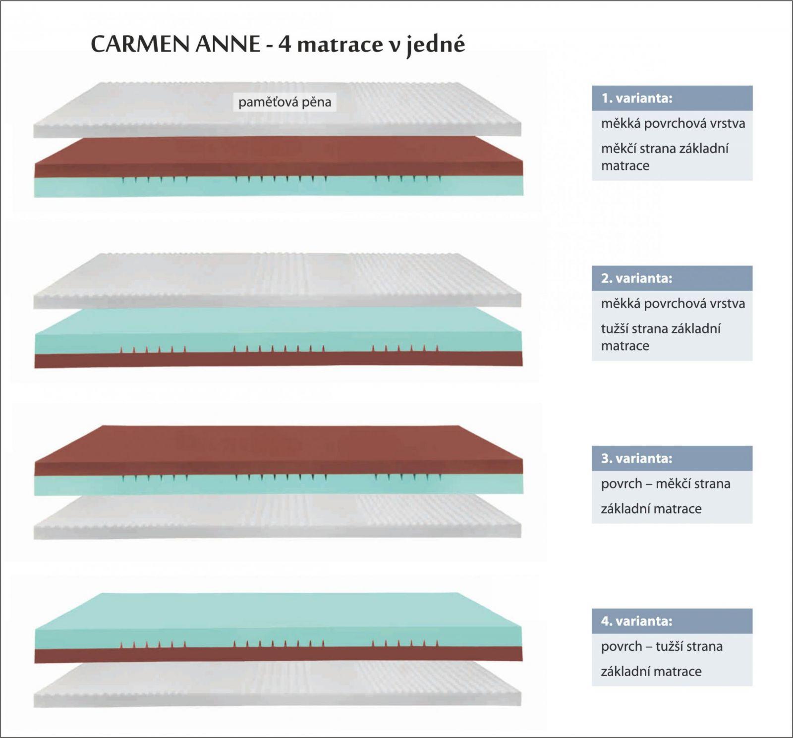 matrace CARMEN ANNE - 4 matrace v jedné + dárek SNOOZE