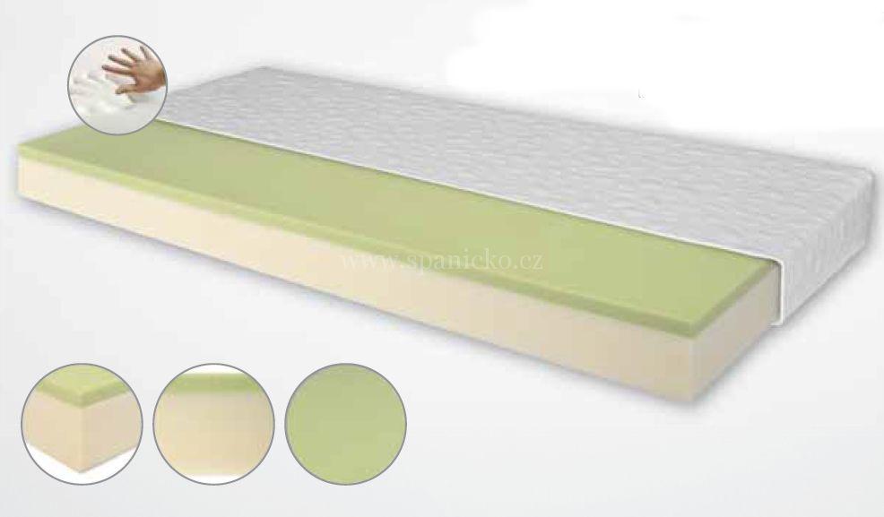 matrace AMENITY Green + dárek dle výběru LB Bohemia