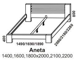 postel ANETA