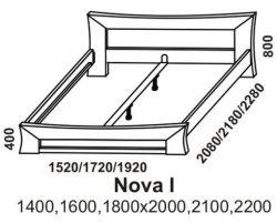 postel NOVA