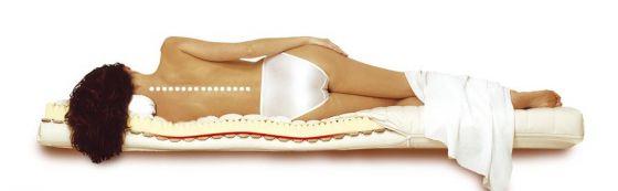 Lamelové ortopedické matrace