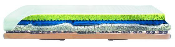 aquabalance sileowelle wasserkern